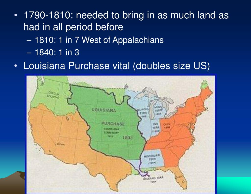 1790-1810: needed to bring in as much land as had in all period before