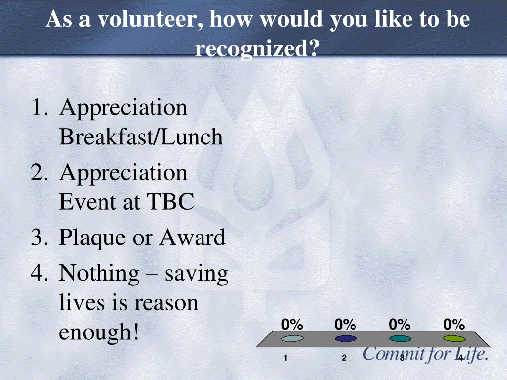 As a volunteer, how would you like to be recognized?