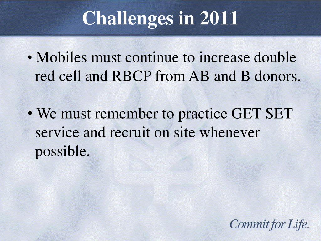Challenges in 2011