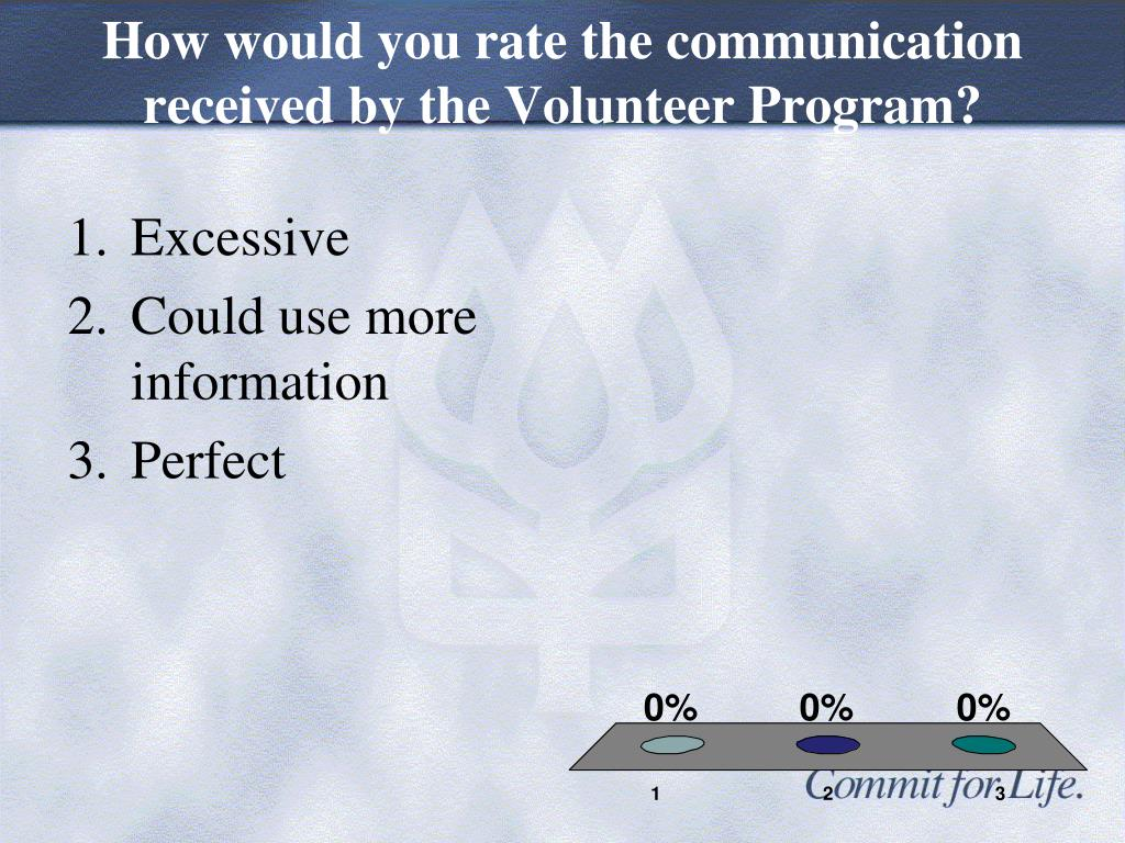 How would you rate the communication received by the Volunteer Program?