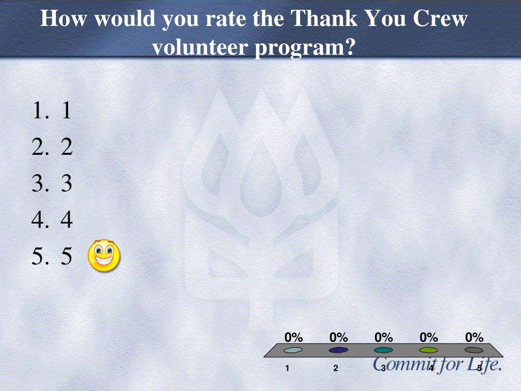 How would you rate the Thank You Crew volunteer program?