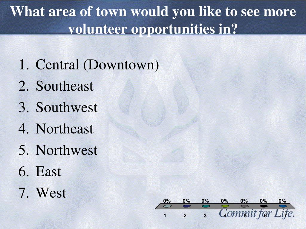 What area of town would you like to see more volunteer opportunities in?