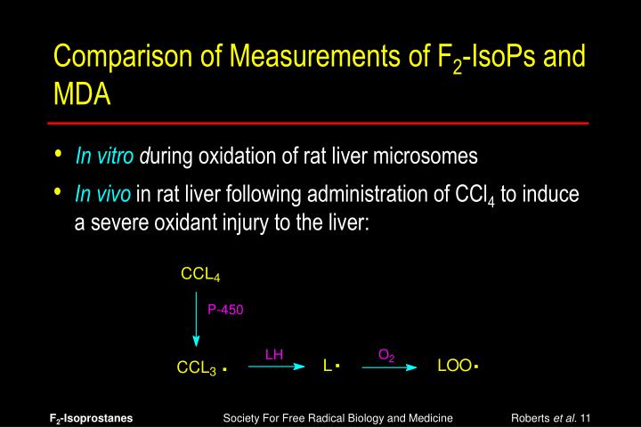 Comparison of Measurements of F
