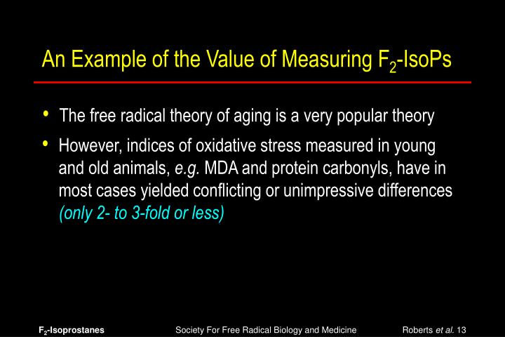 An Example of the Value of Measuring F