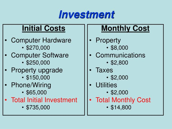 Initial Costs