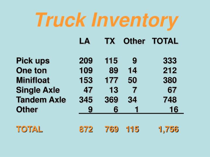 Truck Inventory