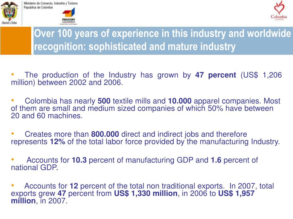 The production of the Industry has grown by