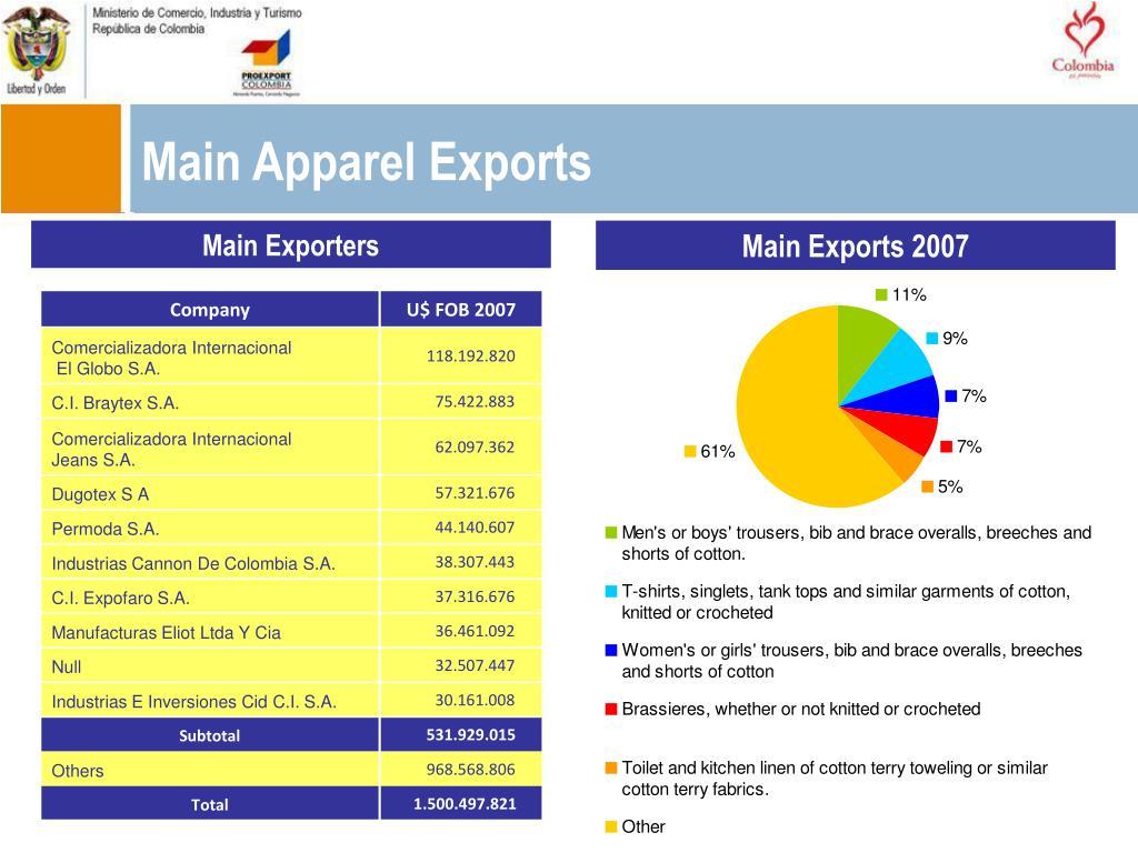 Main Apparel Exports