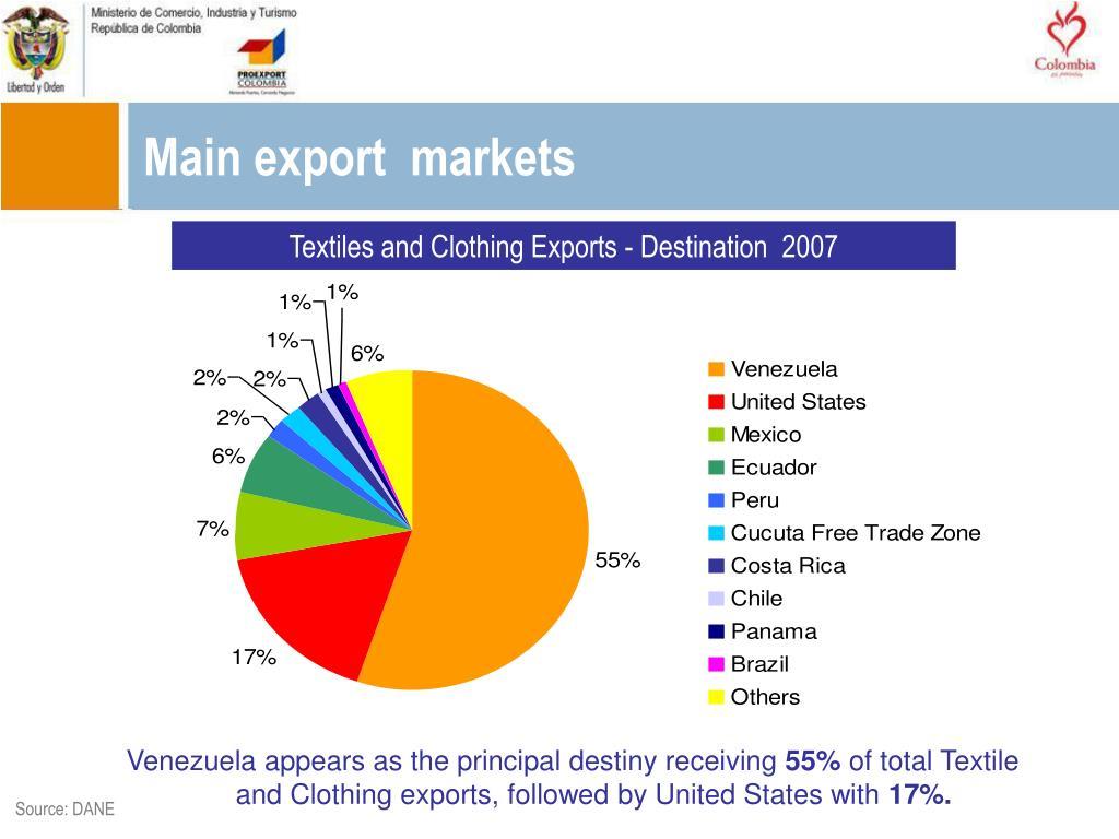 Main export  markets