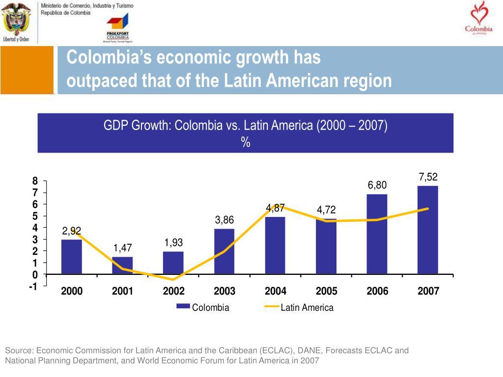 Colombia's economic growth has