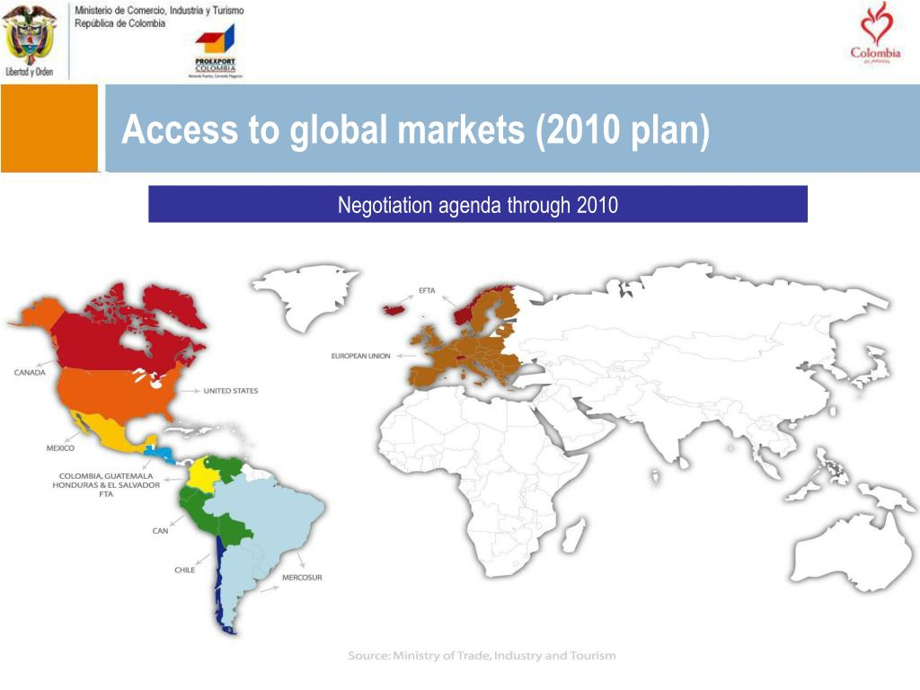 Access to global markets (2010 plan)