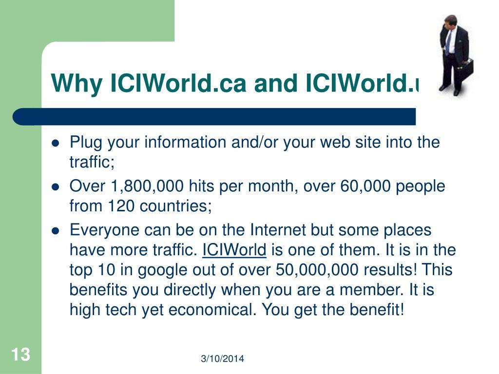 Why ICIWorld.ca and ICIWorld.us?