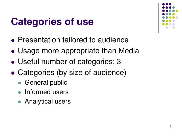 Categories of use