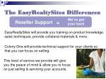 the easyrealtysites differences12