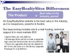 the easyrealtysites differences8