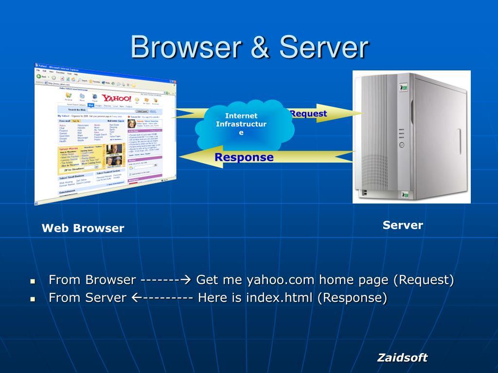 Browser & Server
