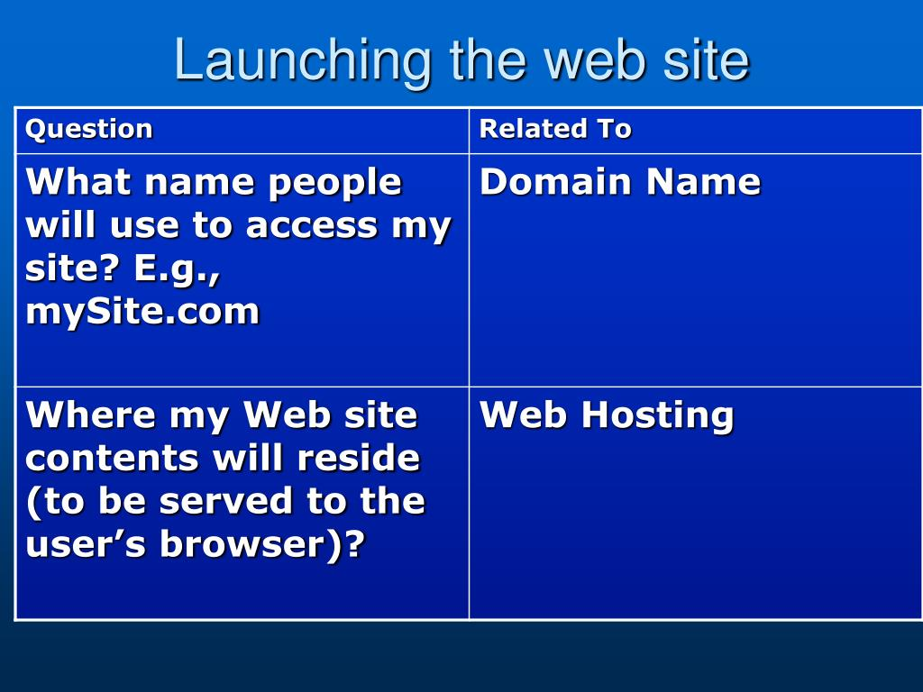 Launching the web site