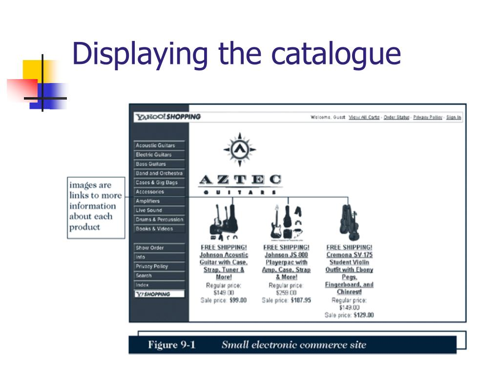 Displaying the catalogue