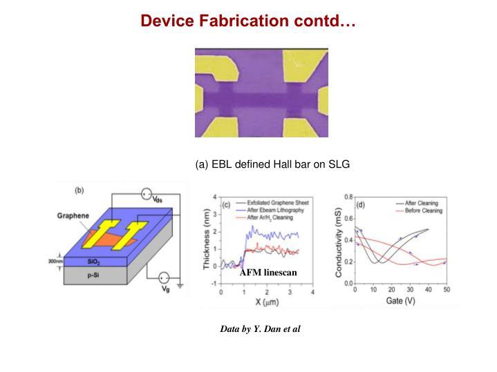 Device Fabrication contd…
