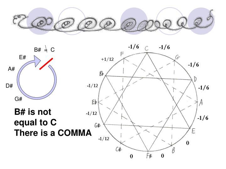 B#  =  C
