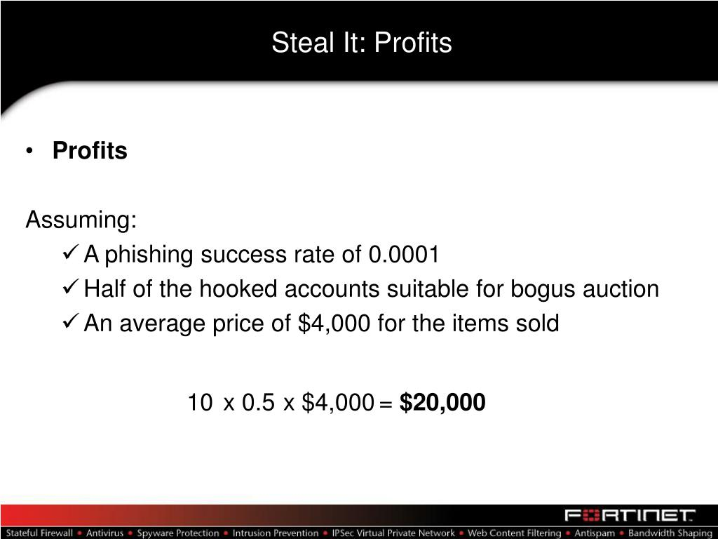 Steal It: Profits