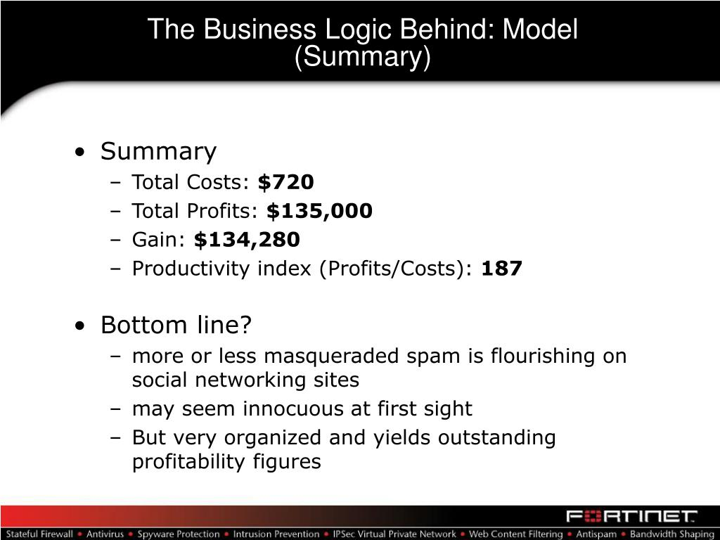 The Business Logic Behind: Model