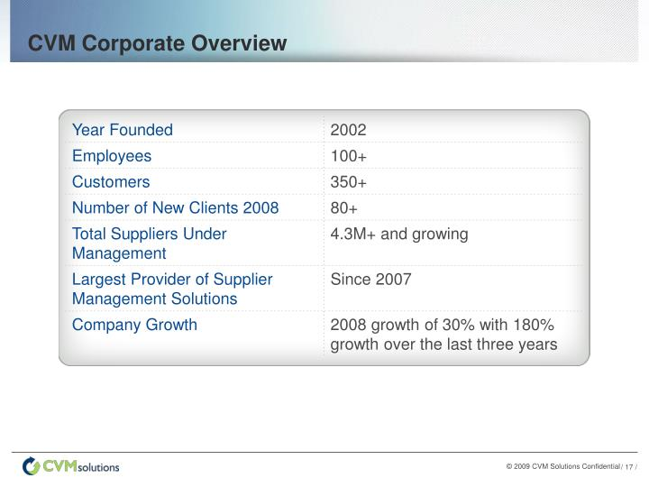 CVM Corporate Overview