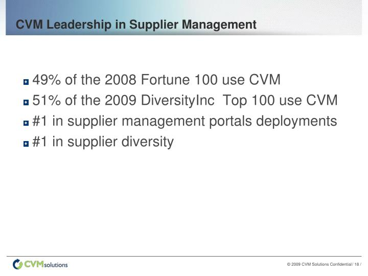 CVM Leadership in Supplier Management