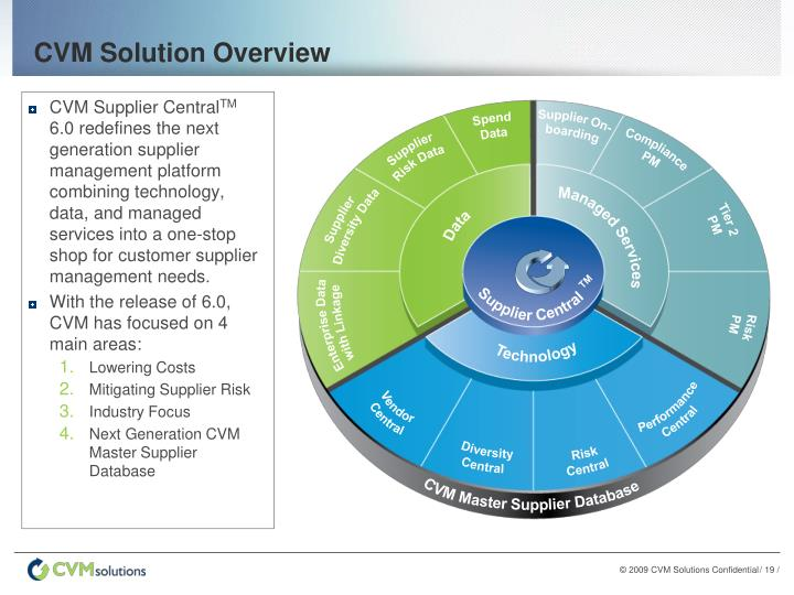 CVM Solution Overview