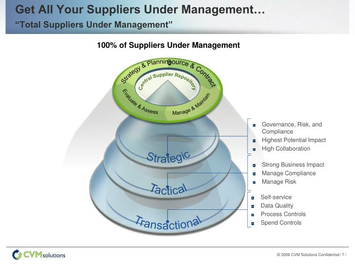 Get All Your Suppliers Under Management…