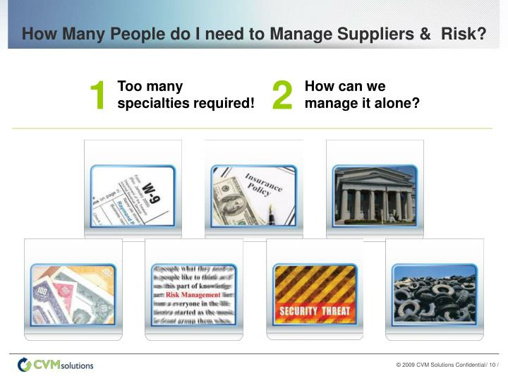 How Many People do I need to Manage Suppliers &  Risk?