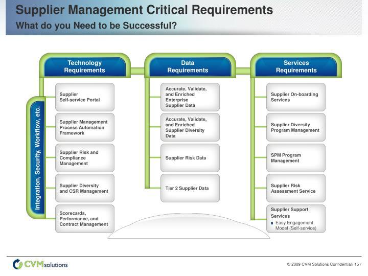 Supplier Management Critical Requirements