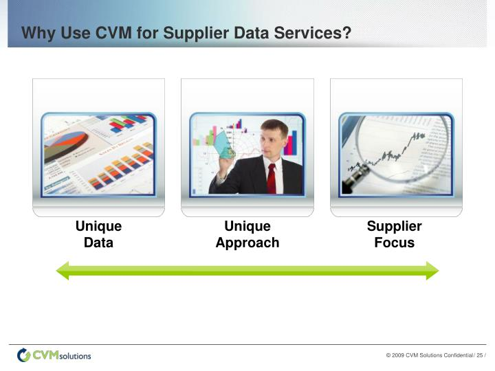 Why Use CVM for Supplier Data Services?