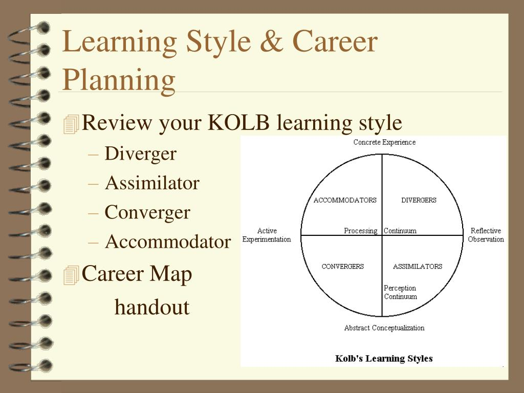 Learning Style & Career Planning