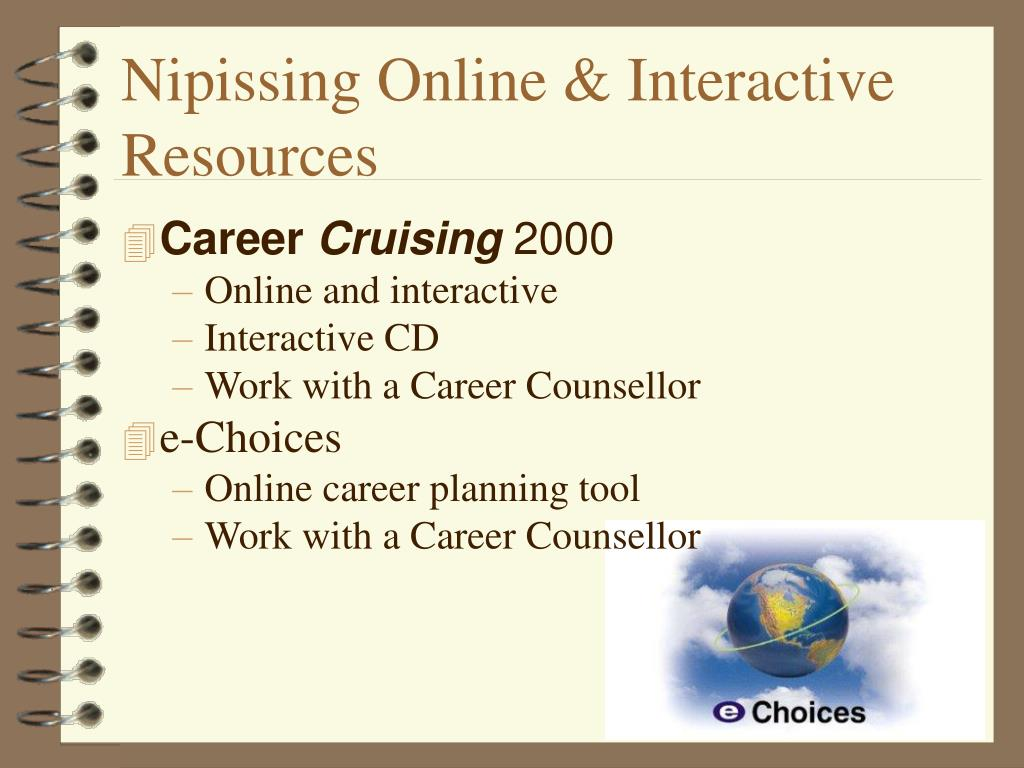 Nipissing Online & Interactive Resources