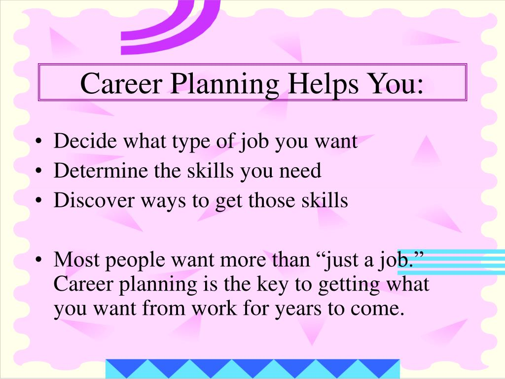 Career Planning Helps You: