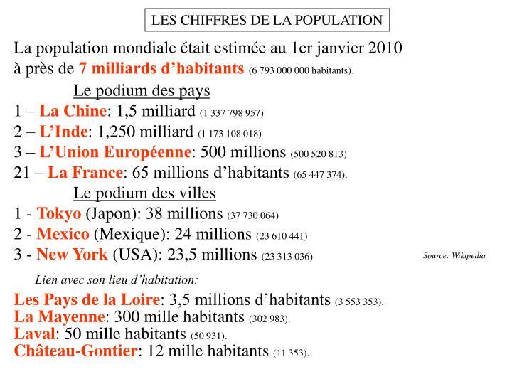 LES CHIFFRES DE LA POPULATION
