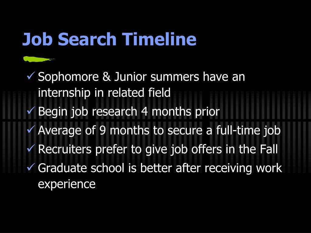 Job Search Timeline