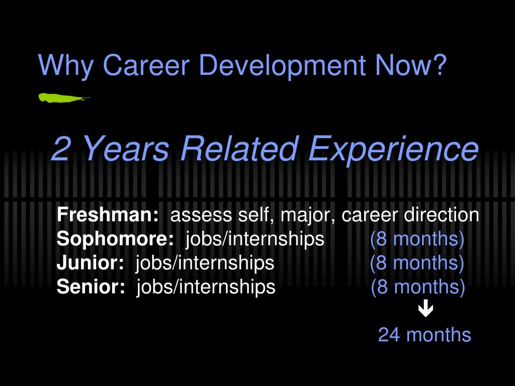 Why Career Development Now?