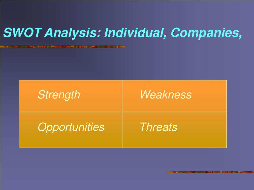 SWOT Analysis: Individual, Companies,