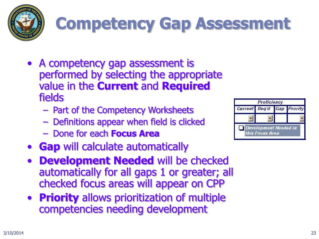 Competency Gap Assessment