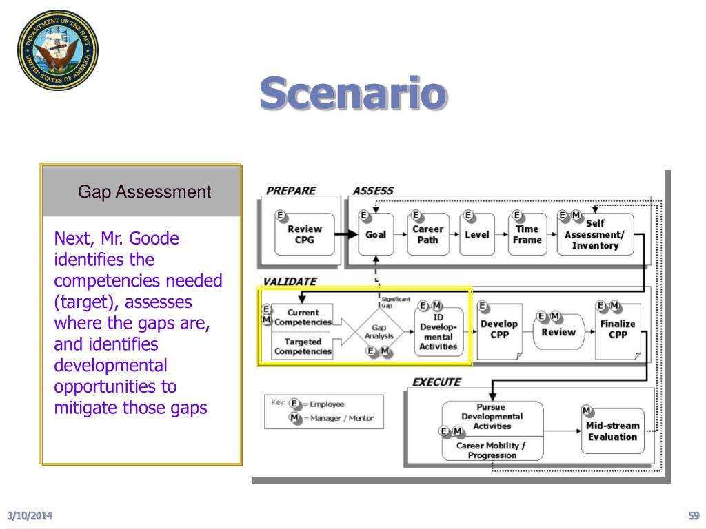 Gap Assessment
