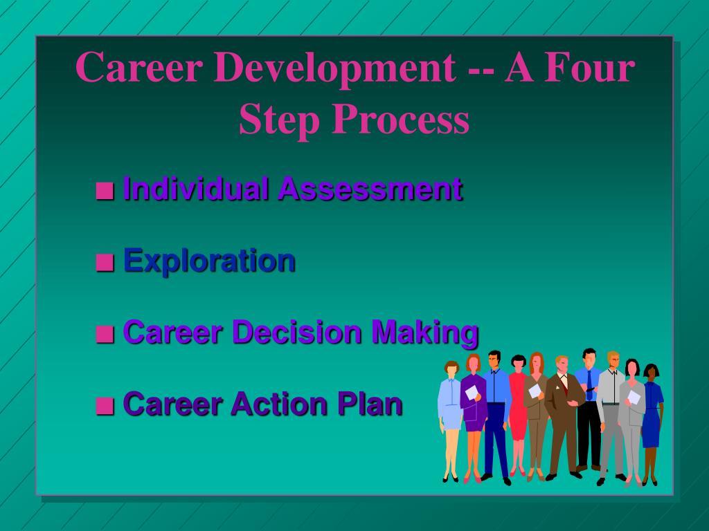 Career Development -- A Four Step Process
