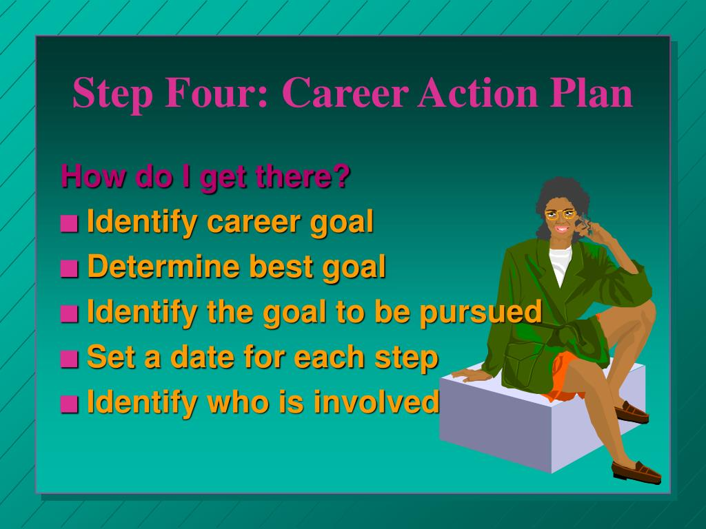 Step Four: Career Action Plan