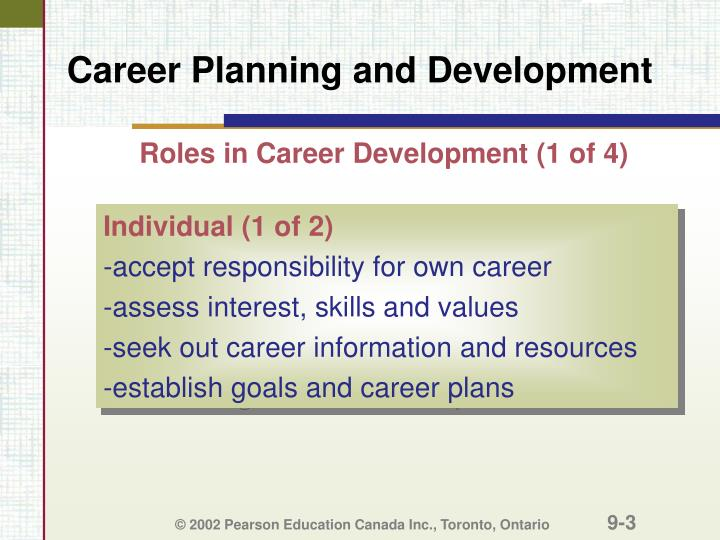 Career planning and development3