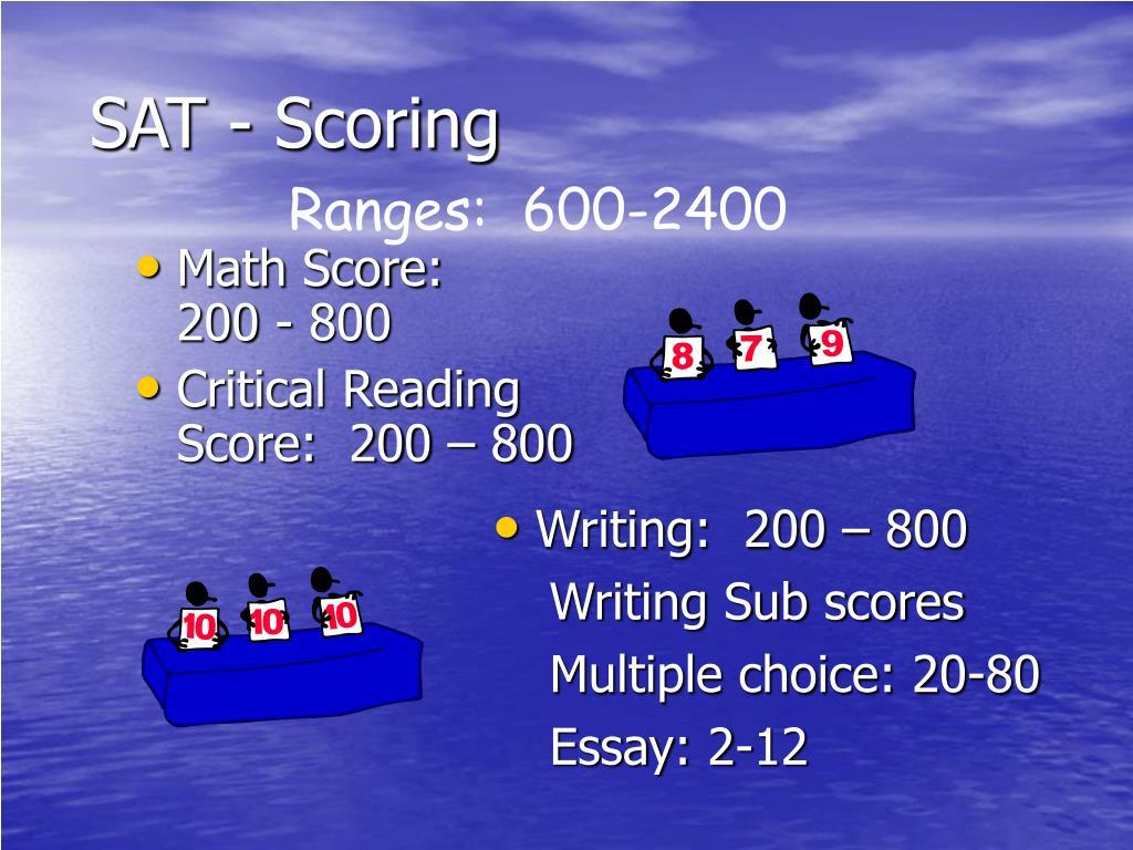 SAT - Scoring