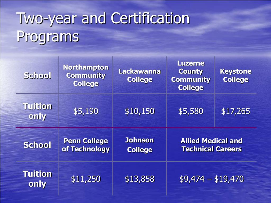 Two-year and Certification Programs