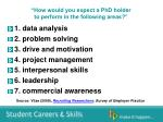how would you expect a phd holder to perform in the following areas