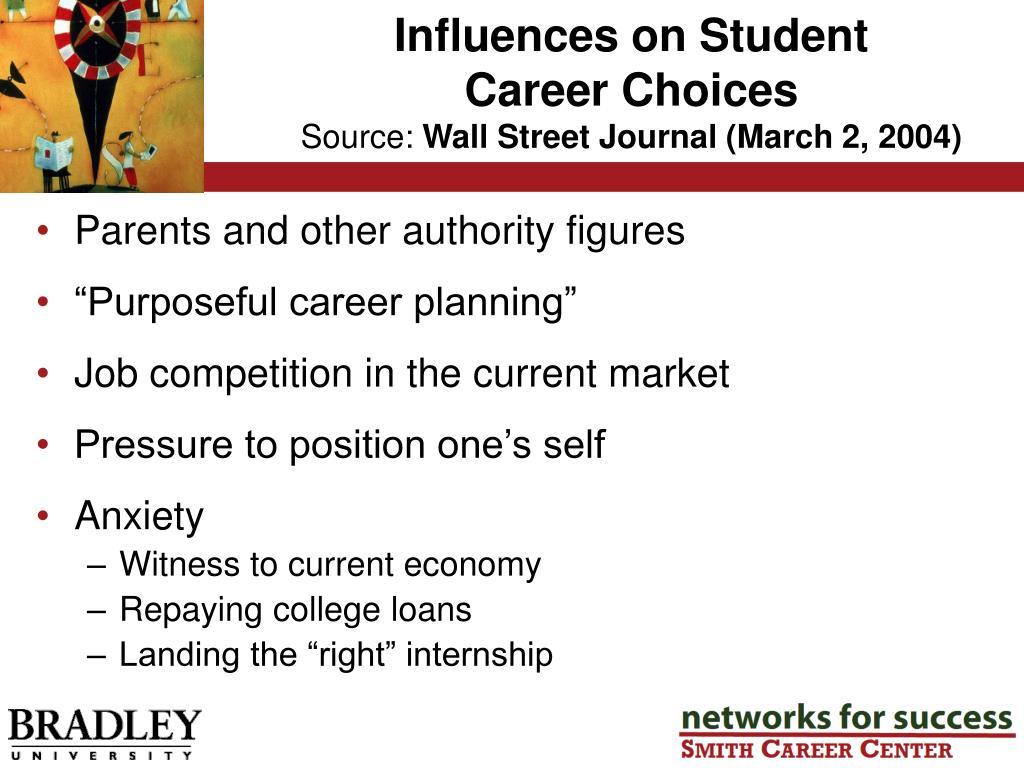 Influences on Student