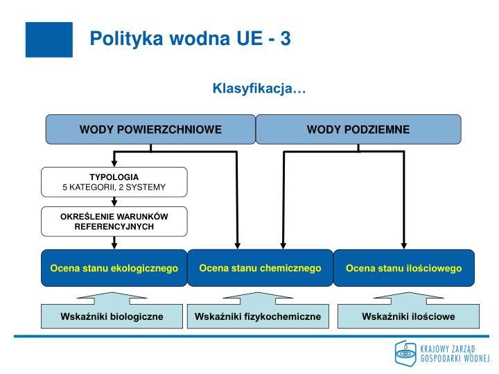 Polityka wodna UE - 3